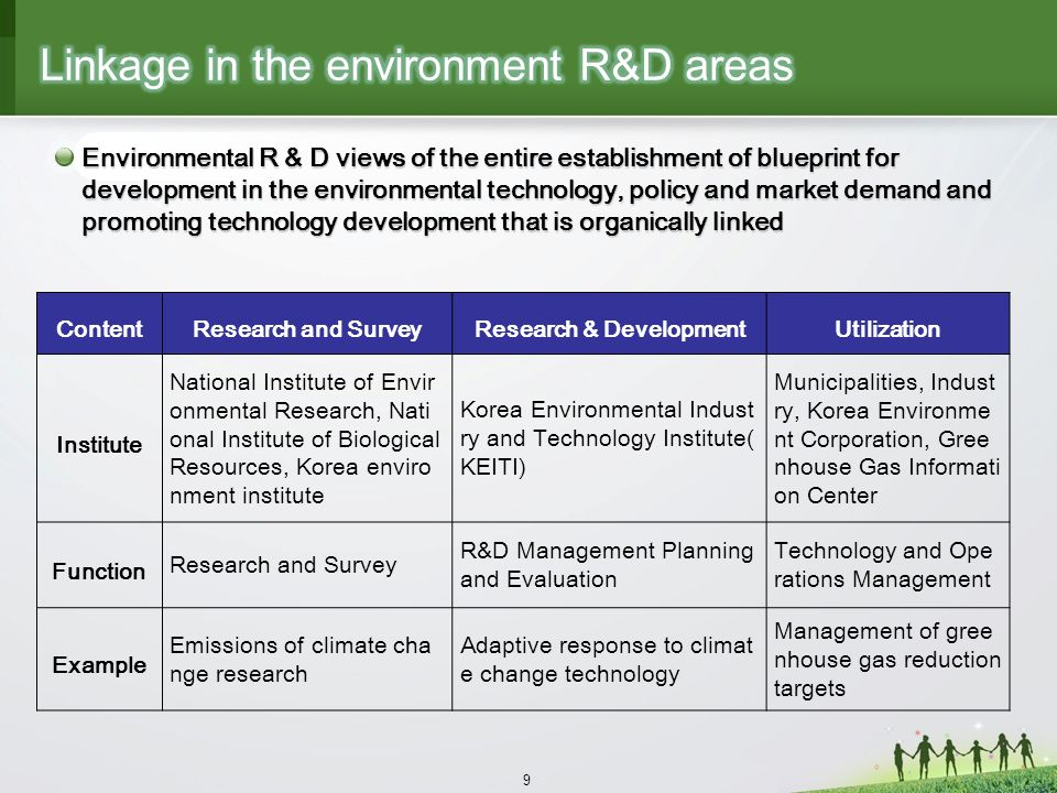 9 Environmental R & D views of the entire establishment of blueprint for development in the environmental technology, policy and market demand and promoting technology development that is organically linked ContentResearch and SurveyResearch & DevelopmentUtilization Institute National Institute of Envir onmental Research, Nati onal Institute of Biological Resources, Korea enviro nment institute Korea Environmental Indust ry and Technology Institute( KEITI) Municipalities, Indust ry, Korea Environme nt Corporation, Gree nhouse Gas Informati on Center Function Research and Survey R&D Management Planning and Evaluation Technology and Ope rations Management Example Emissions of climate cha nge research Adaptive response to climat e change technology Management of gree nhouse gas reduction targets