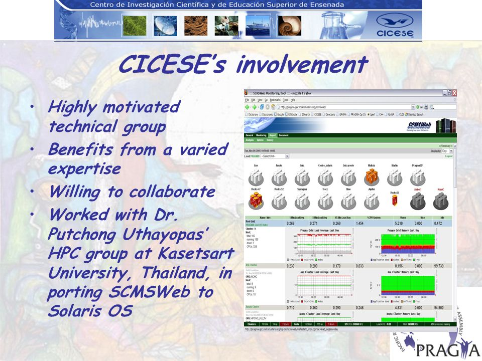 CICESEs involvement Highly motivated technical group Benefits from a varied expertise Willing to collaborate Worked with Dr.