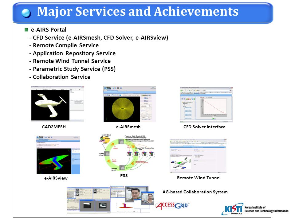 Major Services and Achievements e-AIRS Portal - CFD Service (e-AIRSmesh, CFD Solver, e-AIRSview) - Remote Compile Service - Application Repository Service - Remote Wind Tunnel Service - Parametric Study Service (PSS) - Collaboration Service CAD2MESHe-AIRSmeshCFD Solver Interface e-AIRSview PSS Remote Wind Tunnel AG-based Collaboration System