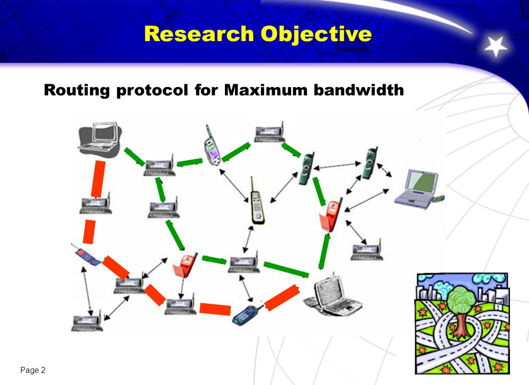 Page 2 2 Routing protocol for Maximum bandwidth Research Objective