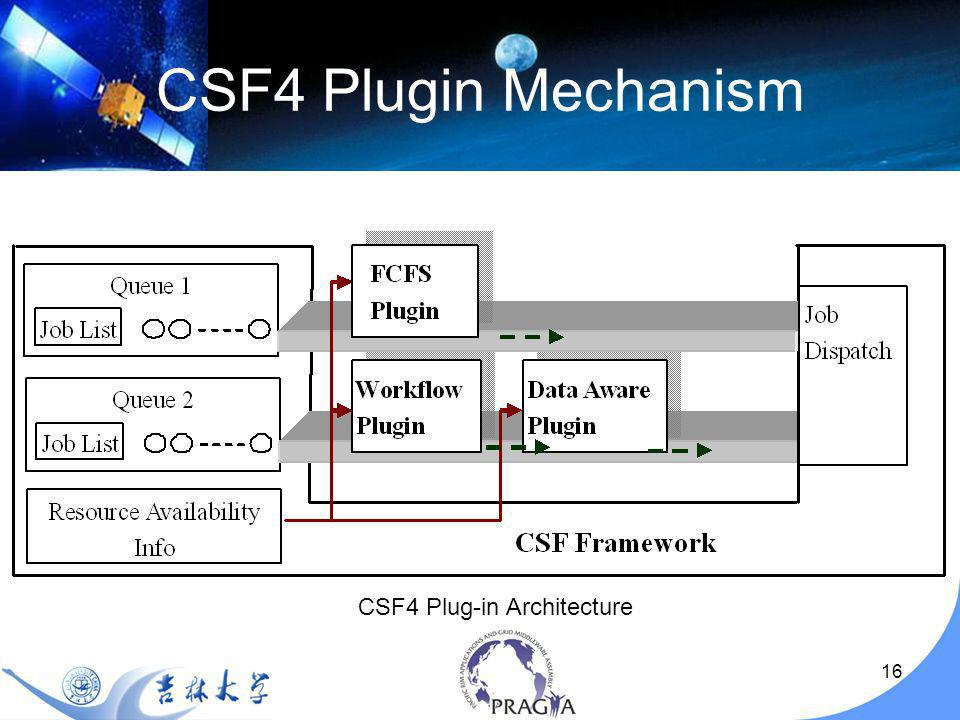 16 CSF4 Plugin Mechanism CSF4 Plug-in Architecture