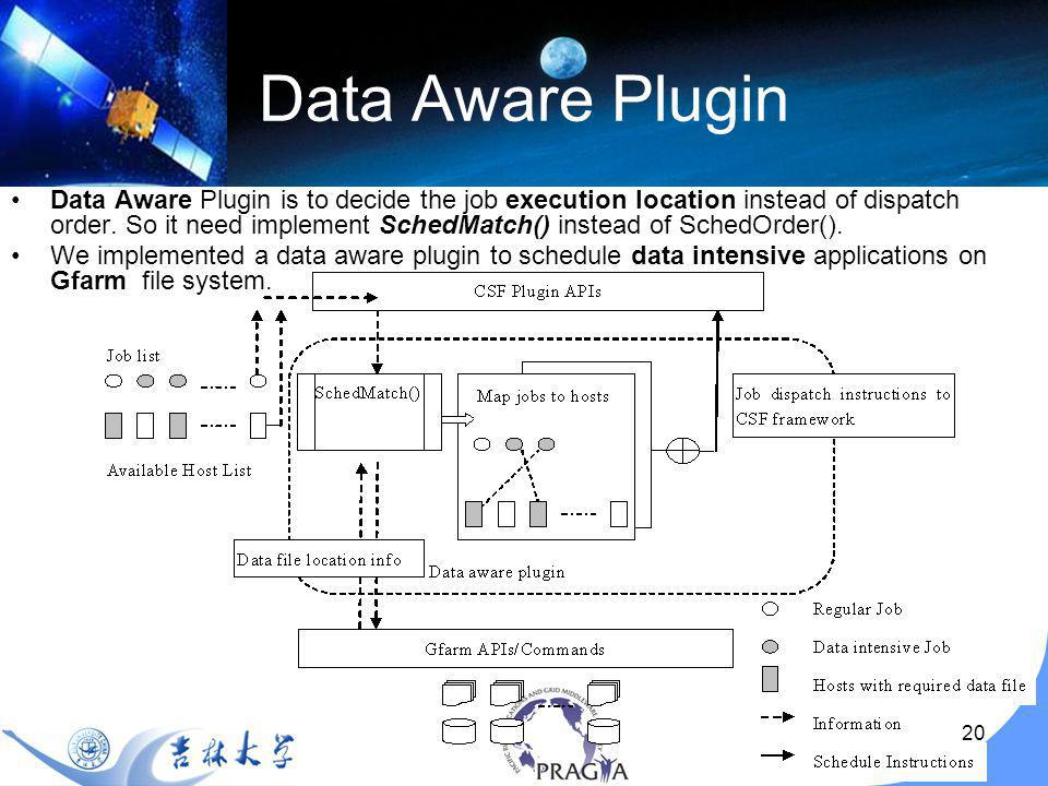20 Data Aware Plugin Data Aware Plugin is to decide the job execution location instead of dispatch order.