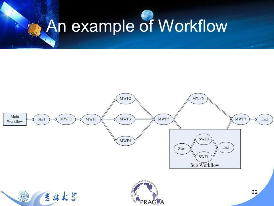 22 An example of Workflow