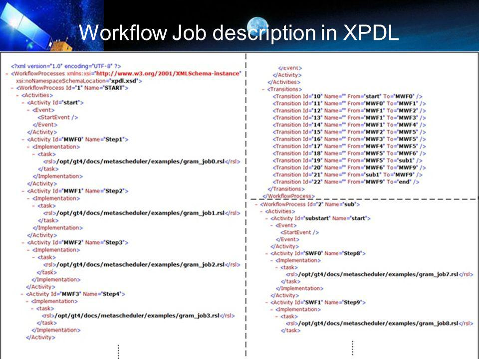 23 Workflow Job description in XPDL