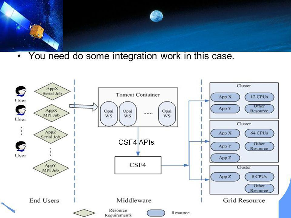 36 CSF4 APIs You need do some integration work in this case.