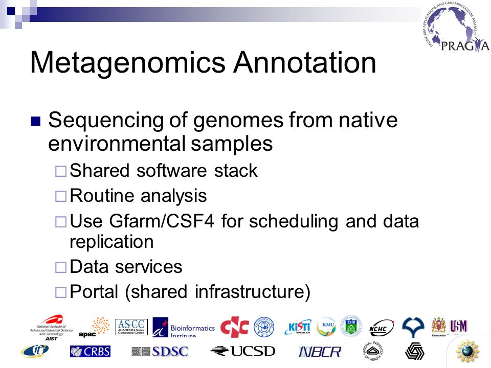 12 Metagenomics Annotation Sequencing of genomes from native environmental samples Shared software stack Routine analysis Use Gfarm/CSF4 for scheduling and data replication Data services Portal (shared infrastructure)