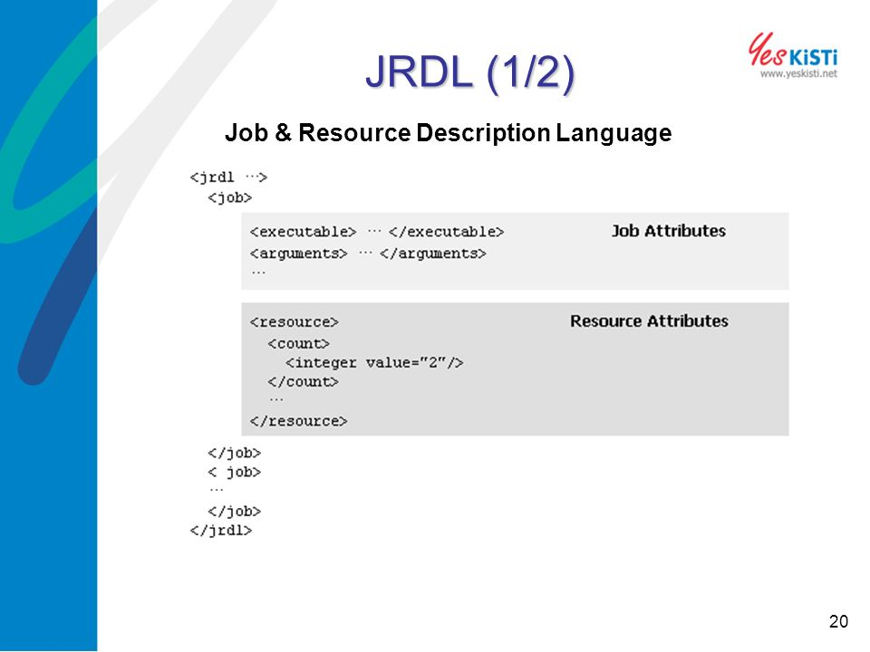 20 JRDL (1/2) Job & Resource Description Language