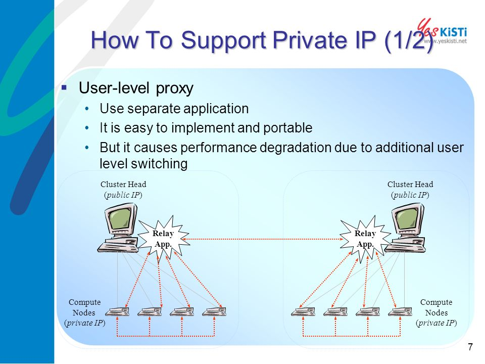 7 How To Support Private IP (1/2) User-level proxy Use separate application It is easy to implement and portable But it causes performance degradation due to additional user level switching Cluster Head (public IP) Compute Nodes (private IP) Cluster Head (public IP) Compute Nodes (private IP) Relay App.