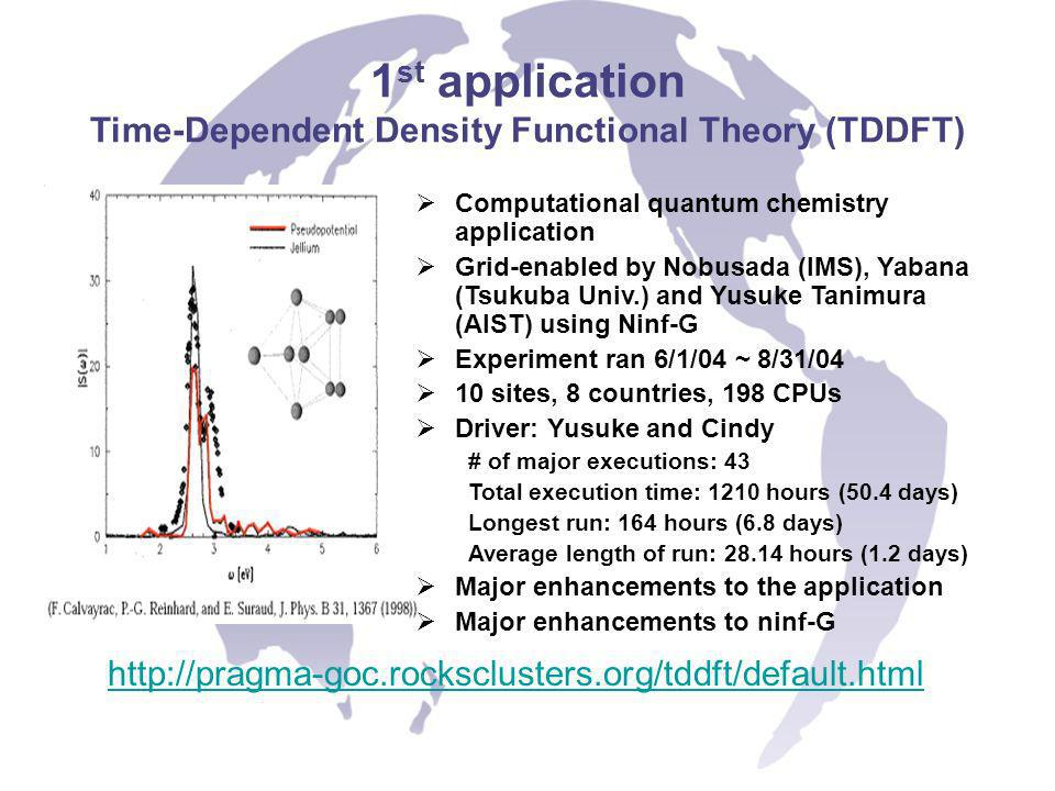 1 st application Time-Dependent Density Functional Theory (TDDFT) Computational quantum chemistry application Grid-enabled by Nobusada (IMS), Yabana (Tsukuba Univ.) and Yusuke Tanimura (AIST) using Ninf-G Experiment ran 6/1/04 ~ 8/31/04 10 sites, 8 countries, 198 CPUs Driver: Yusuke and Cindy # of major executions: 43 Total execution time: 1210 hours (50.4 days) Longest run: 164 hours (6.8 days) Average length of run: 28.14 hours (1.2 days) Major enhancements to the application Major enhancements to ninf-G http://pragma-goc.rocksclusters.org/tddft/default.html