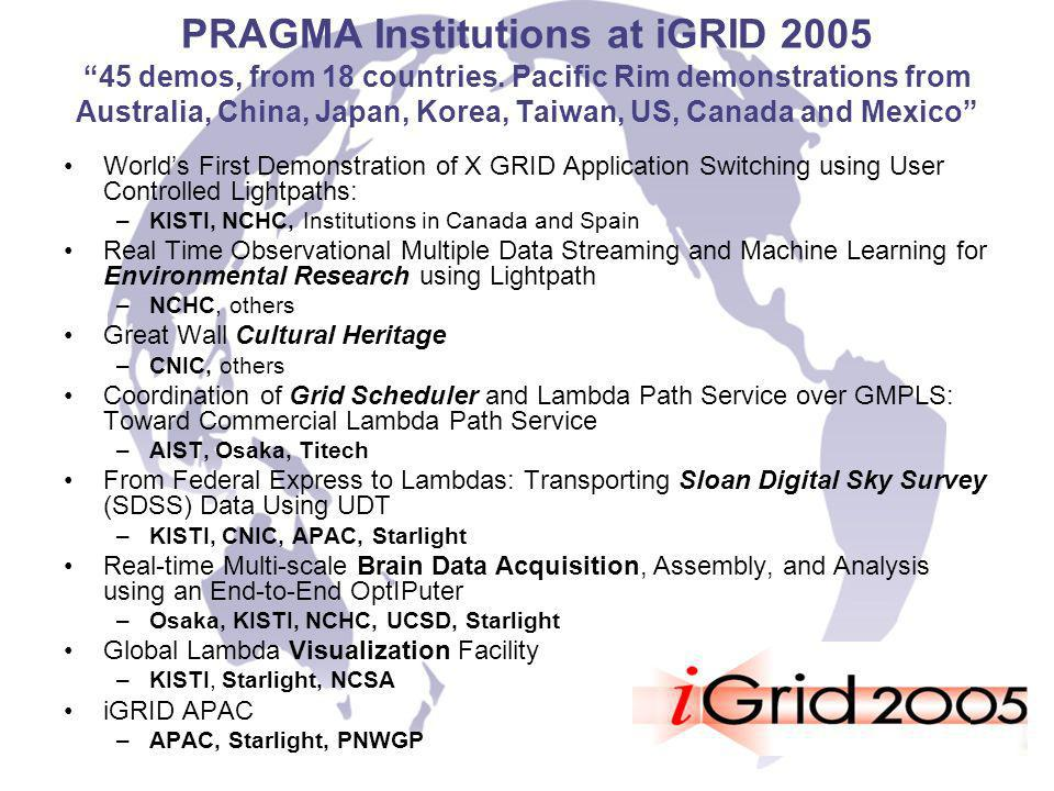 PRAGMA Institutions at iGRID 200545 demos, from 18 countries.