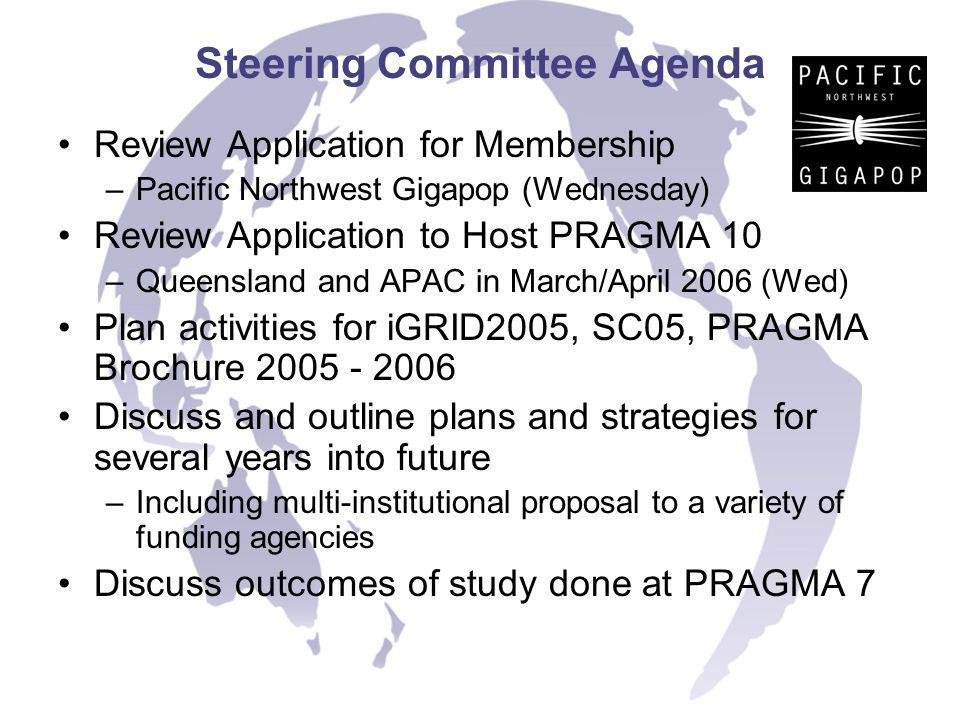 Steering Committee Agenda Review Application for Membership –Pacific Northwest Gigapop (Wednesday) Review Application to Host PRAGMA 10 –Queensland and APAC in March/April 2006 (Wed) Plan activities for iGRID2005, SC05, PRAGMA Brochure 2005 - 2006 Discuss and outline plans and strategies for several years into future –Including multi-institutional proposal to a variety of funding agencies Discuss outcomes of study done at PRAGMA 7