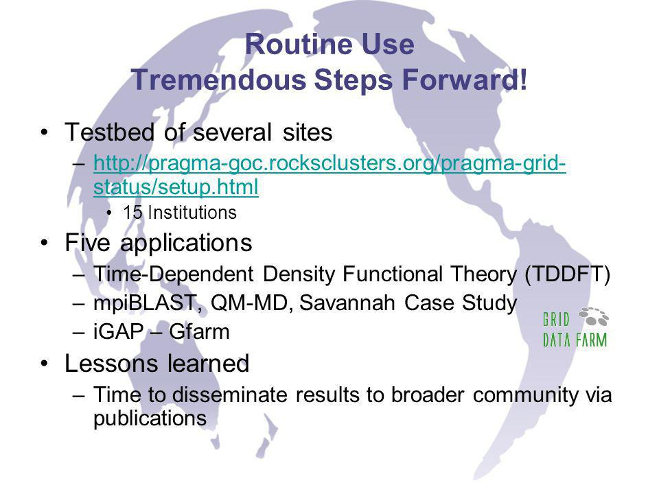 Routine Use Tremendous Steps Forward.