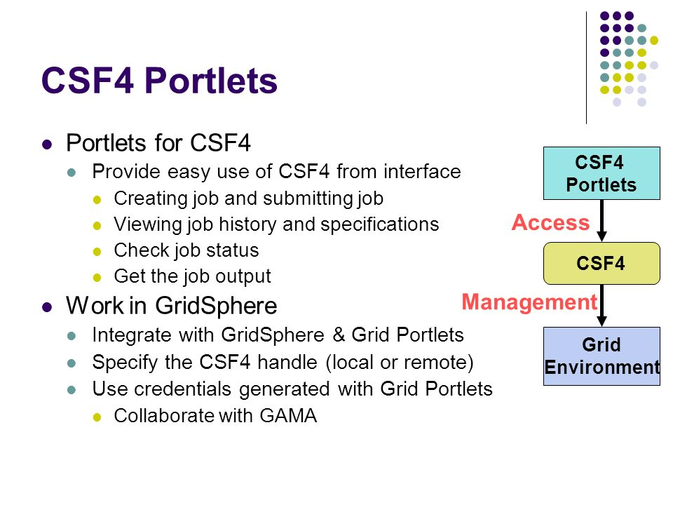 CSF4 Portlets Portlets for CSF4 Provide easy use of CSF4 from interface Creating job and submitting job Viewing job history and specifications Check job status Get the job output Work in GridSphere Integrate with GridSphere & Grid Portlets Specify the CSF4 handle (local or remote) Use credentials generated with Grid Portlets Collaborate with GAMA CSF4 Portlets CSF4 Grid Environment Access Management