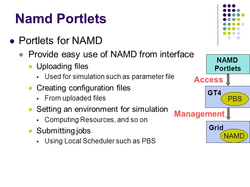 Namd Portlets Portlets for NAMD Provide easy use of NAMD from interface Uploading files Used for simulation such as parameter file Creating configuration files From uploaded files Setting an environment for simulation Computing Resources, and so on Submitting jobs Using Local Scheduler such as PBS NAMD Portlets Grid Access Management GT4 PBS NAMD