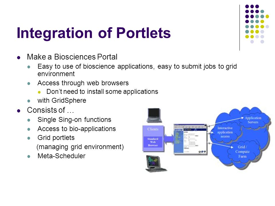 Integration of Portlets Make a Biosciences Portal Easy to use of bioscience applications, easy to submit jobs to grid environment Access through web browsers Dont need to install some applications with GridSphere Consists of … Single Sing-on functions Access to bio-applications Grid portlets (managing grid environment) Meta-Scheduler