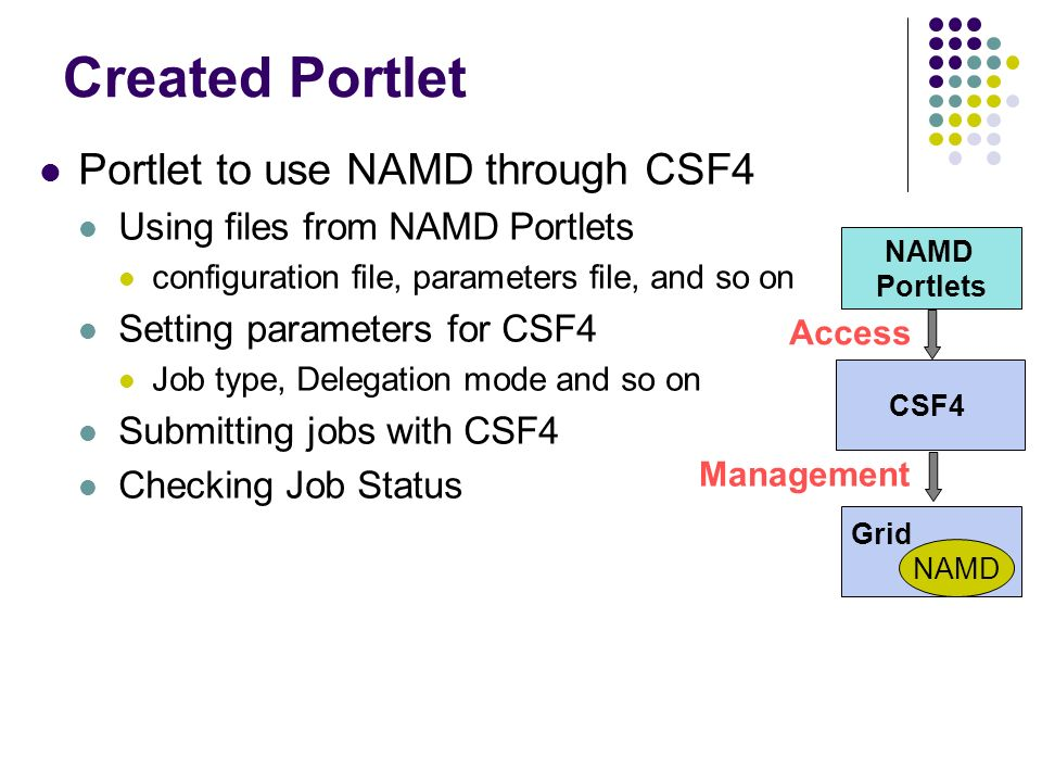 Created Portlet Portlet to use NAMD through CSF4 Using files from NAMD Portlets configuration file, parameters file, and so on Setting parameters for CSF4 Job type, Delegation mode and so on Submitting jobs with CSF4 Checking Job Status NAMD Portlets Grid Access CSF4 NAMD Management