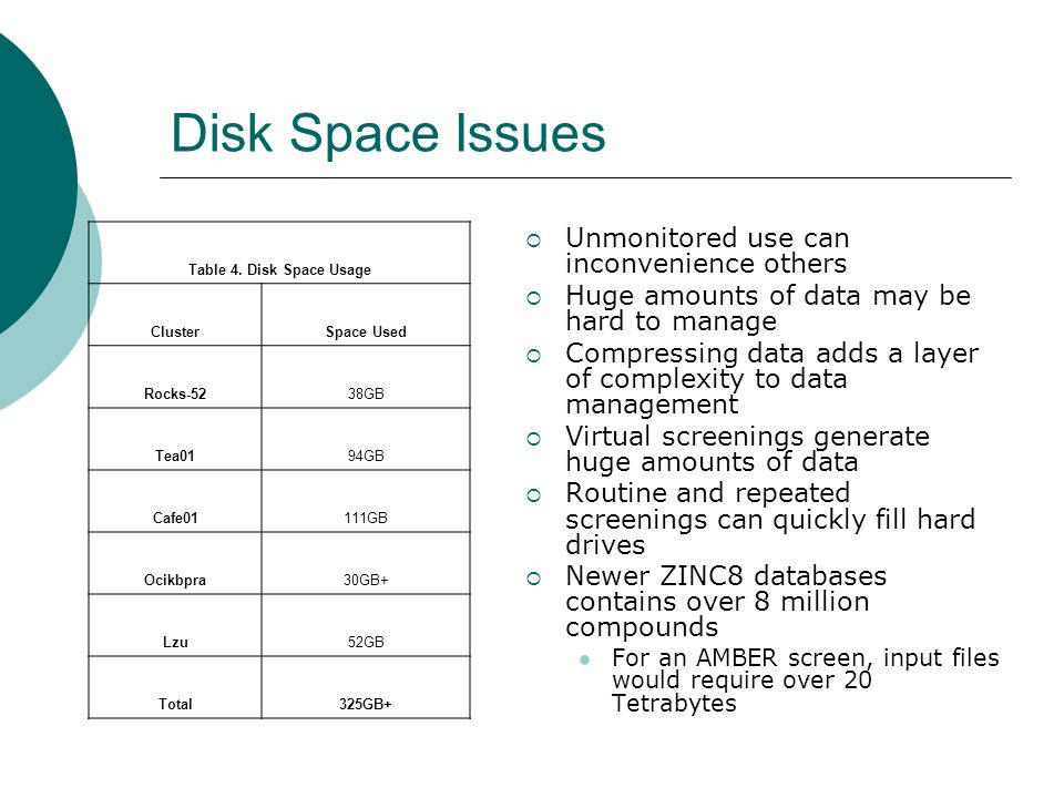 Disk Space Issues Unmonitored use can inconvenience others Huge amounts of data may be hard to manage Compressing data adds a layer of complexity to data management Virtual screenings generate huge amounts of data Routine and repeated screenings can quickly fill hard drives Newer ZINC8 databases contains over 8 million compounds For an AMBER screen, input files would require over 20 Tetrabytes Table 4.