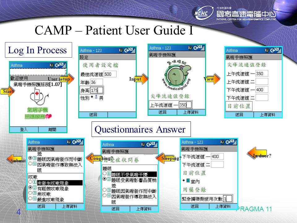 4 PRAGMA 11 CAMP – Patient User Guide I User setupInputView In door.