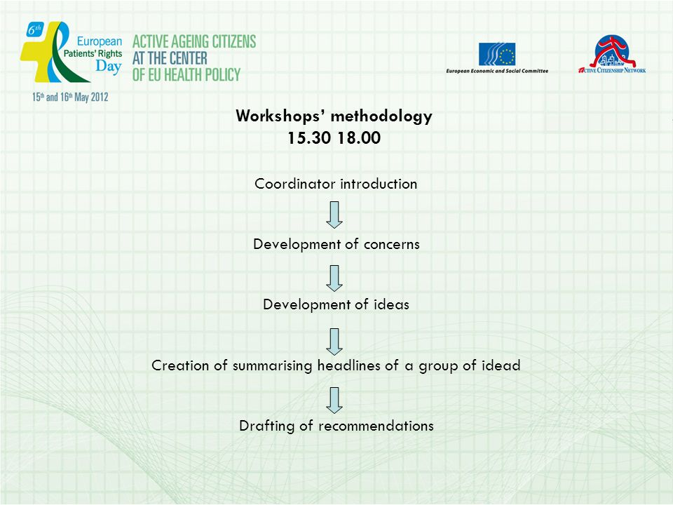 Workshops methodology 15.30 18.00 Coordinator introduction Development of concerns Development of ideas Creation of summarising headlines of a group of idead Drafting of recommendations