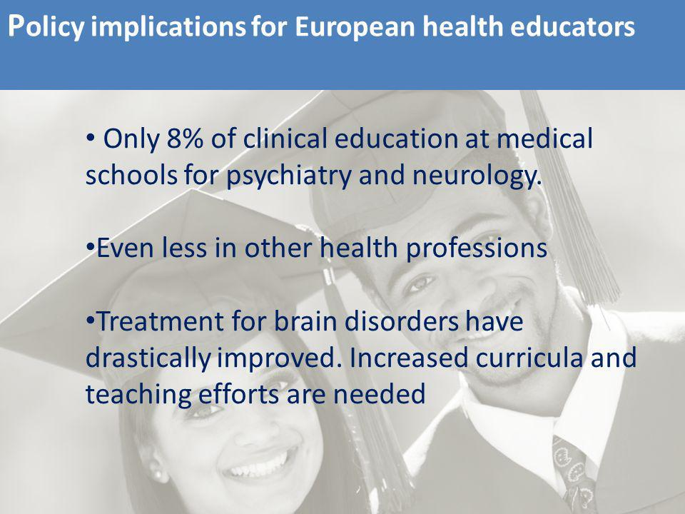 P olicy implications for European health educators Only 8% of clinical education at medical schools for psychiatry and neurology.