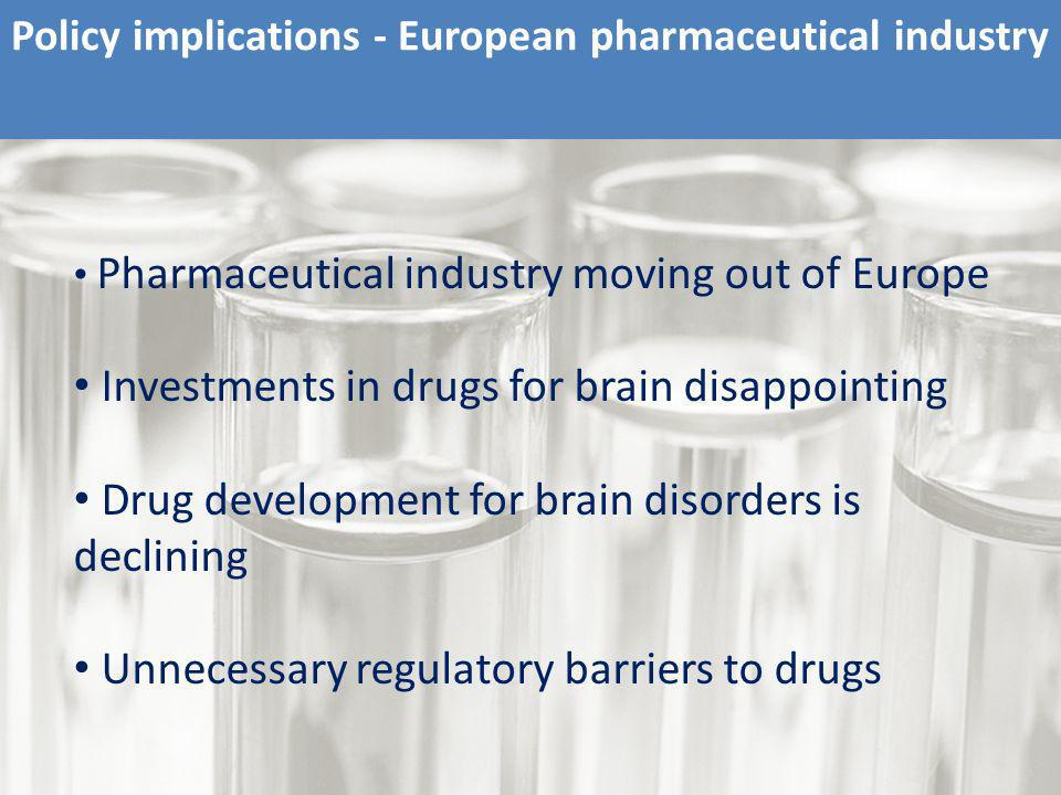 Policy implications - European pharmaceutical industry Pharmaceutical industry moving out of Europe Investments in drugs for brain disappointing Drug development for brain disorders is declining Unnecessary regulatory barriers to drugs