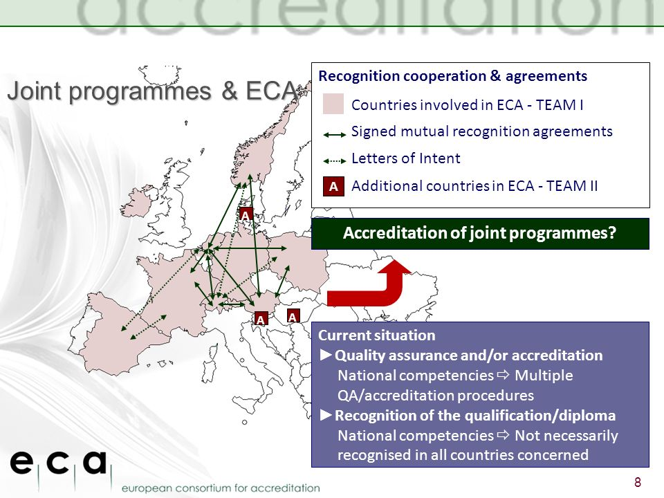 A A Accreditation of joint programmes.