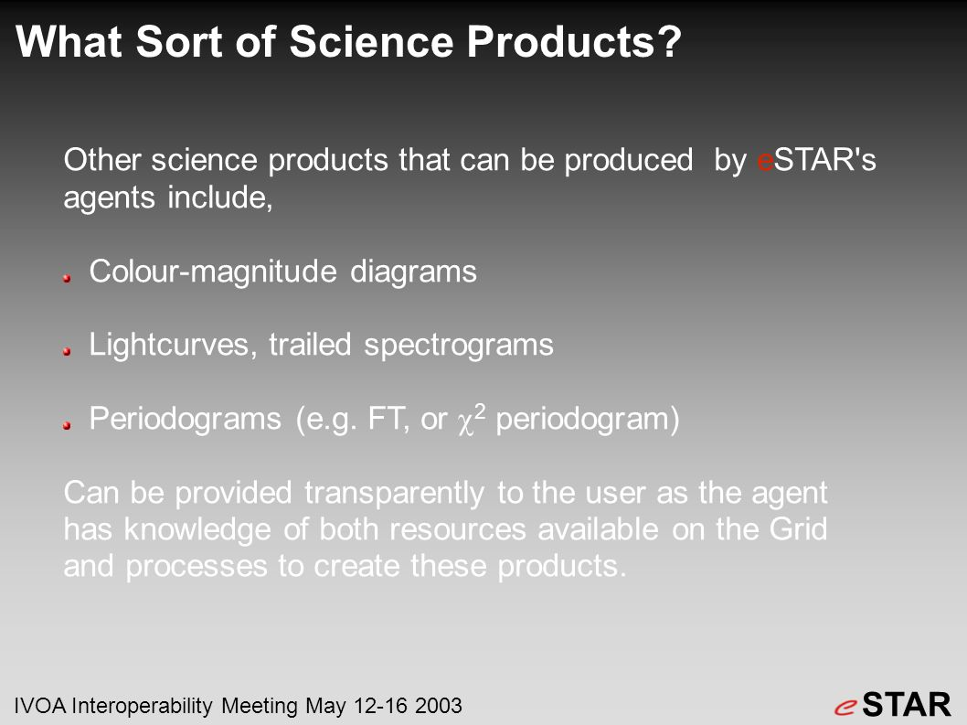 What Sort of Science Products.