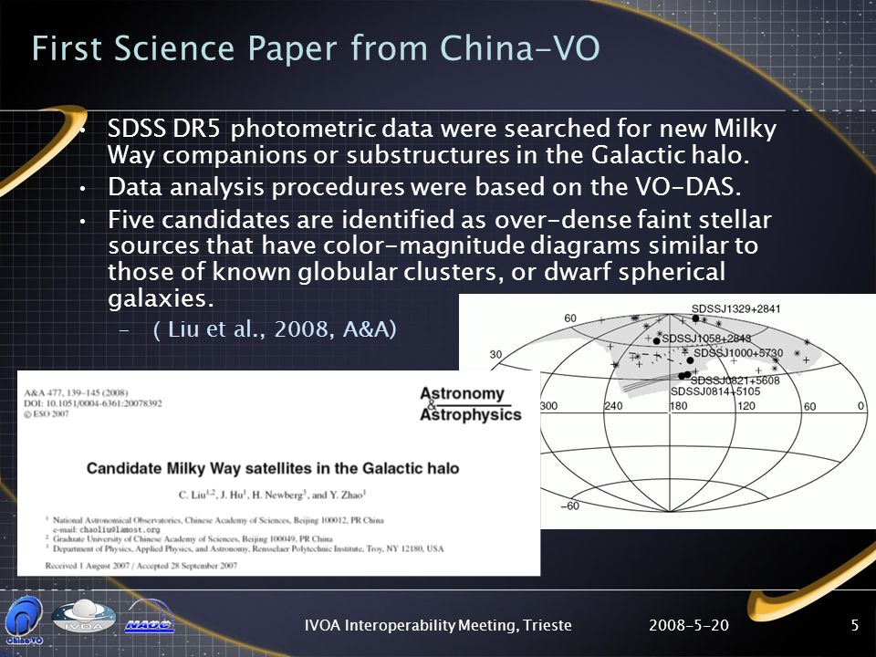2008-5-20IVOA Interoperability Meeting, Trieste5 First Science Paper from China-VO SDSS DR5 photometric data were searched for new Milky Way companions or substructures in the Galactic halo.