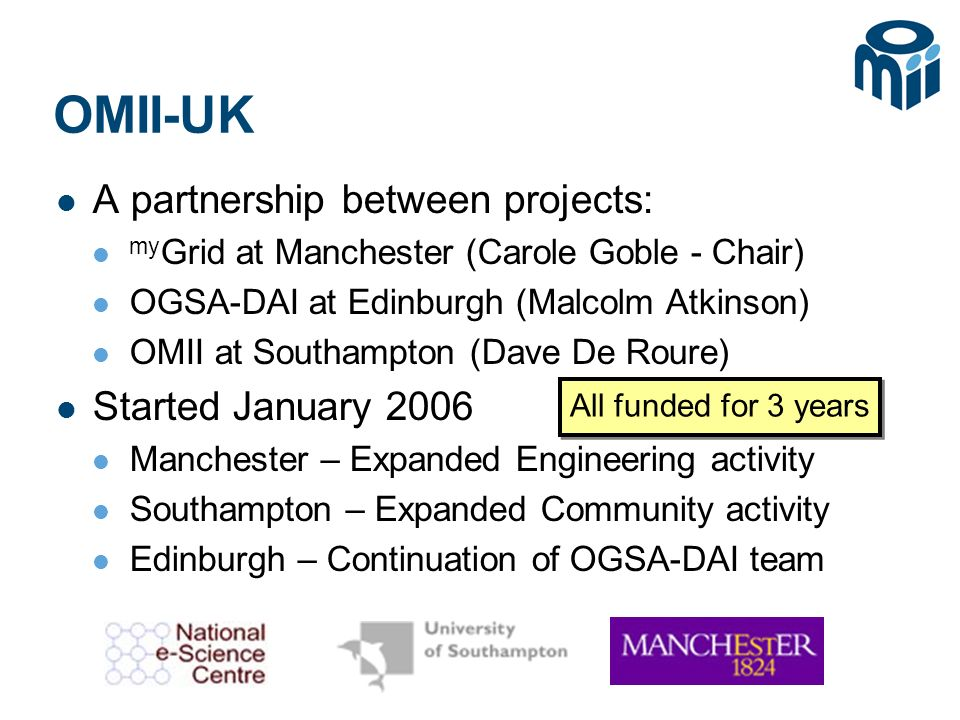 © OMII-UK A partnership between projects: my Grid at Manchester (Carole Goble - Chair) OGSA-DAI at Edinburgh (Malcolm Atkinson) OMII at Southampton (Dave De Roure) Started January 2006 Manchester – Expanded Engineering activity Southampton – Expanded Community activity Edinburgh – Continuation of OGSA-DAI team All funded for 3 years