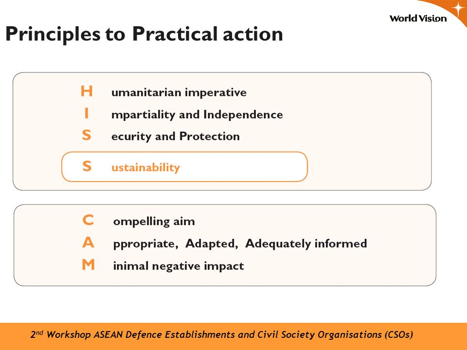 Principles to Practical action 2 nd Workshop ASEAN Defence Establishments and Civil Society Organisations (CSOs)