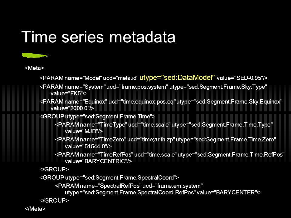 Time series metadata