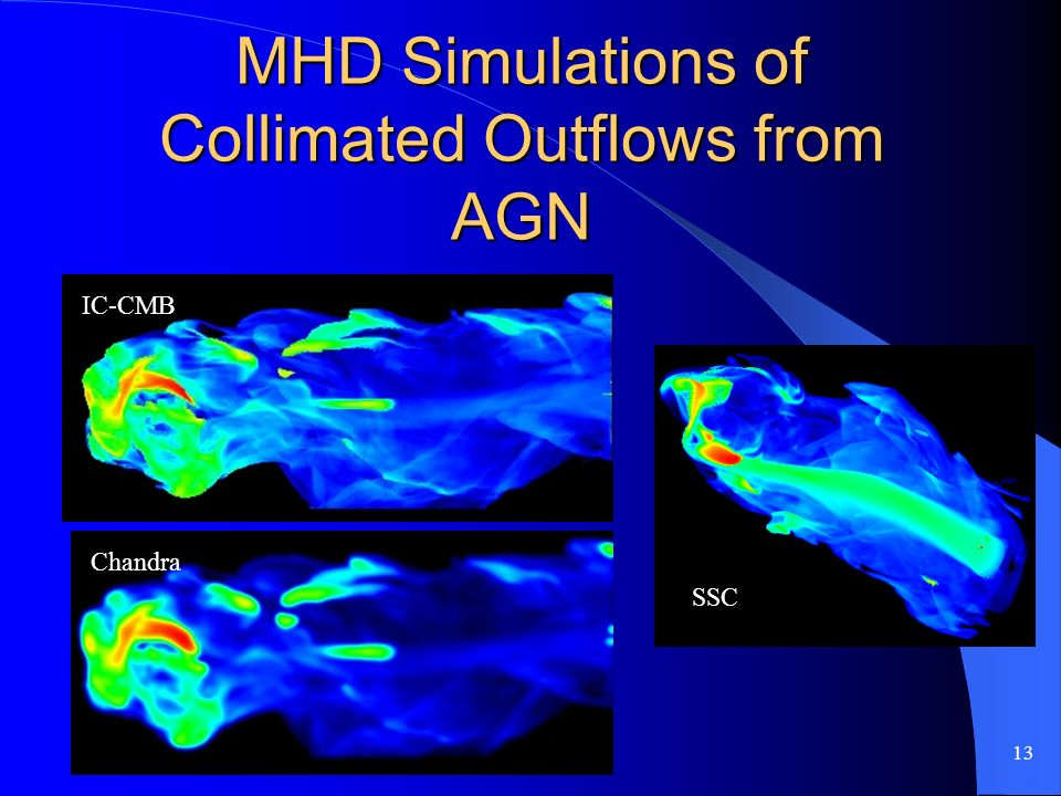 13 MHD Simulations of Collimated Outflows from AGN IC-CMB Chandra SSC
