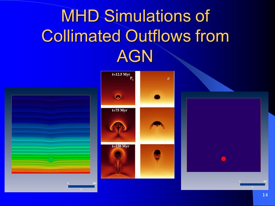 14 MHD Simulations of Collimated Outflows from AGN