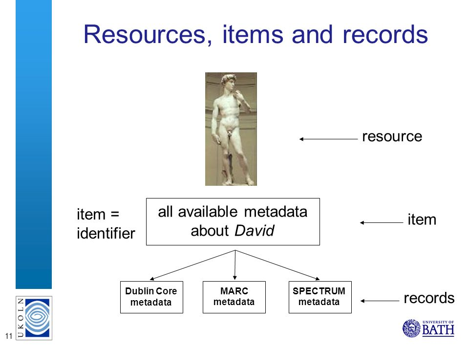 11 Resources, items and records resource all available metadata about David item Dublin Core metadata MARC metadata SPECTRUM metadata records item = identifier