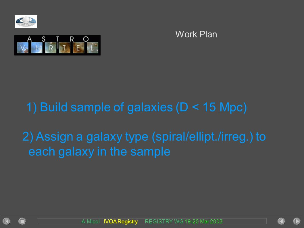 A.Micol IVOA Registry REGISTRY WG 19-20 Mar 2003 Work Plan 1) Build sample of galaxies (D < 15 Mpc) 2) Assign a galaxy type (spiral/ellipt./irreg.) to each galaxy in the sample