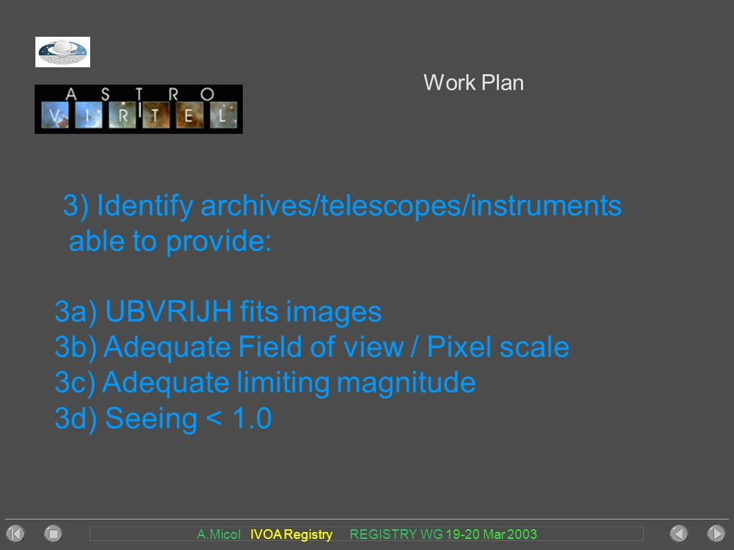 A.Micol IVOA Registry REGISTRY WG 19-20 Mar 2003 Work Plan 3) Identify archives/telescopes/instruments able to provide: 3a) UBVRIJH fits images 3b) Adequate Field of view / Pixel scale 3c) Adequate limiting magnitude 3d) Seeing < 1.0