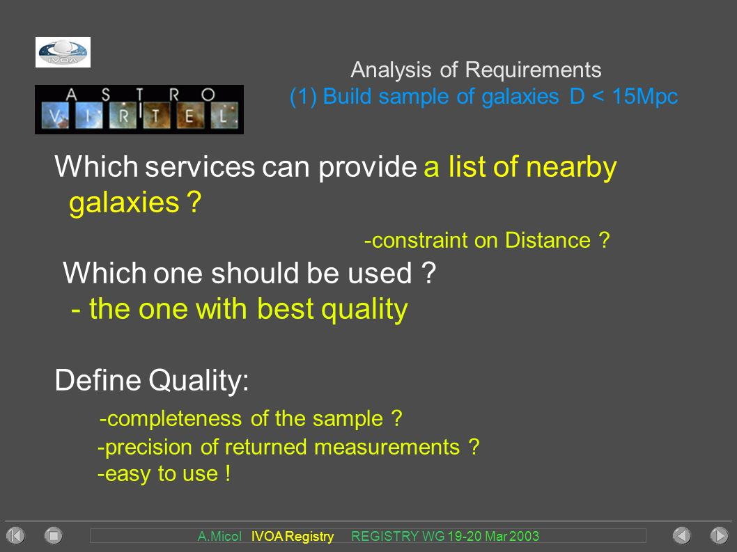 A.Micol IVOA Registry REGISTRY WG 19-20 Mar 2003 Analysis of Requirements (1) Build sample of galaxies D < 15Mpc Which services can provide a list of nearby galaxies .