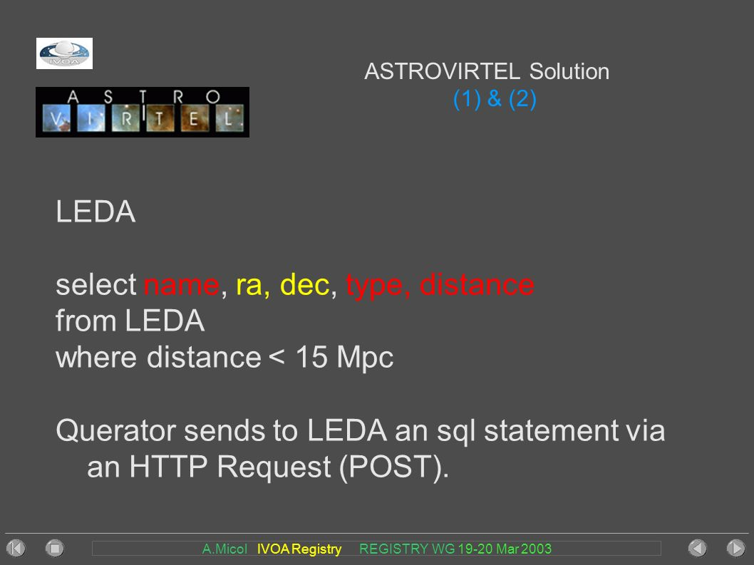 A.Micol IVOA Registry REGISTRY WG 19-20 Mar 2003 ASTROVIRTEL Solution (1) & (2) LEDA select name, ra, dec, type, distance from LEDA where distance < 15 Mpc Querator sends to LEDA an sql statement via an HTTP Request (POST).