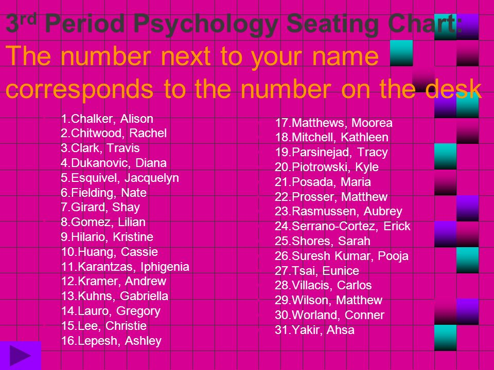 3 rd Period Psychology Seating Chart: The number next to your name corresponds to the number on the desk 1.Chalker, Alison 2.Chitwood, Rachel 3.Clark, Travis 4.Dukanovic, Diana 5.Esquivel, Jacquelyn 6.Fielding, Nate 7.Girard, Shay 8.Gomez, Lilian 9.Hilario, Kristine 10.Huang, Cassie 11.Karantzas, Iphigenia 12.Kramer, Andrew 13.Kuhns, Gabriella 14.Lauro, Gregory 15.Lee, Christie 16.Lepesh, Ashley 17.Matthews, Moorea 18.Mitchell, Kathleen 19.Parsinejad, Tracy 20.Piotrowski, Kyle 21.Posada, Maria 22.Prosser, Matthew 23.Rasmussen, Aubrey 24.Serrano-Cortez, Erick 25.Shores, Sarah 26.Suresh Kumar, Pooja 27.Tsai, Eunice 28.Villacis, Carlos 29.Wilson, Matthew 30.Worland, Conner 31.Yakir, Ahsa