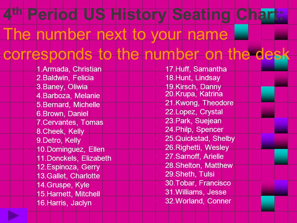 4 th Period US History Seating Chart: The number next to your name corresponds to the number on the desk 1.Armada, Christian 2.Baldwin, Felicia 3.Baney, Oliwia 4.Barboza, Melanie 5.Bernard, Michelle 6.Brown, Daniel 7.Cervantes, Tomas 8.Cheek, Kelly 9.Detro, Kelly 10.Dominguez, Ellen 11.Donckels, Elizabeth 12.Espinoza, Gerry 13.Gallet, Charlotte 14.Gruspe, Kyle 15.Harnett, Mitchell 16.Harris, Jaclyn 17.Huff, Samantha 18.Hunt, Lindsay 19.Kirsch, Danny 20.Krupa, Katrina 21.Kwong, Theodore 22.Lopez, Crystal 23.Park, Suejean 24.Philp, Spencer 25.Quickstad, Shelby 26.Righetti, Wesley 27.Sarnoff, Arielle 28.Shelton, Matthew 29.Sheth, Tulsi 30.Tobar, Francisco 31.Williams, Jesse 32.Worland, Conner