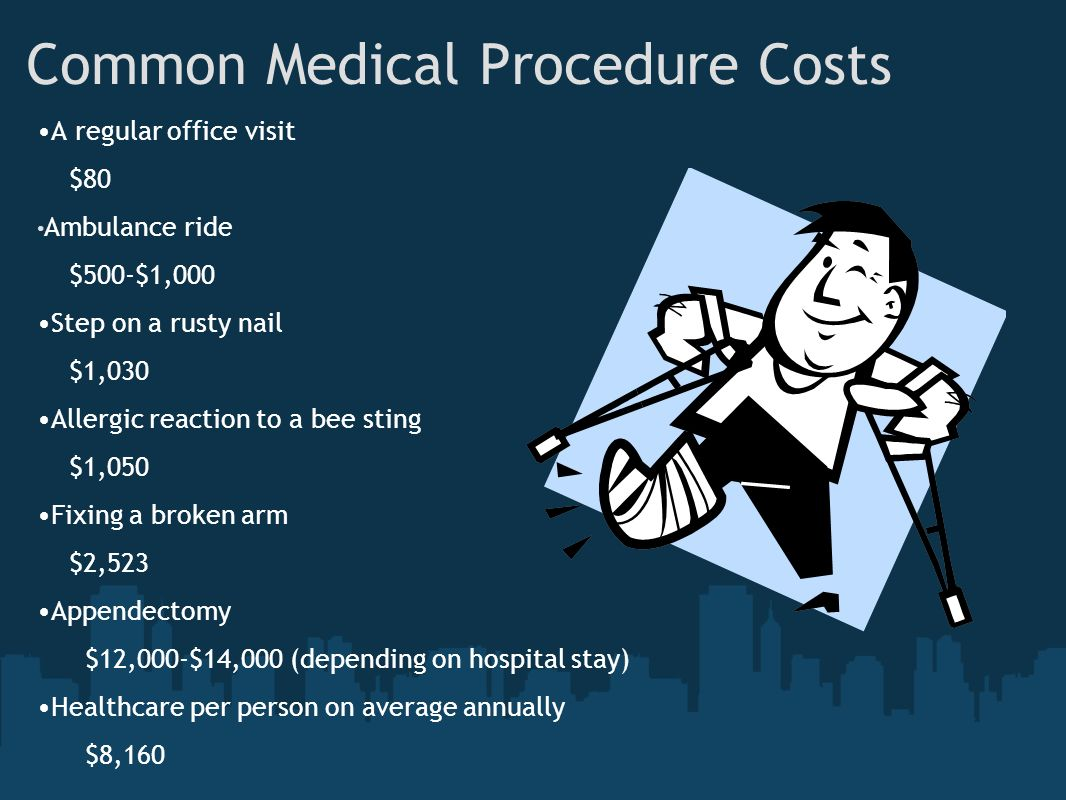 Common Medical Procedure Costs A regular office visit $80 Ambulance ride $500-$1,000 Step on a rusty nail $1,030 Allergic reaction to a bee sting $1,050 Fixing a broken arm $2,523 Appendectomy $12,000-$14,000 (depending on hospital stay) Healthcare per person on average annually $8,160