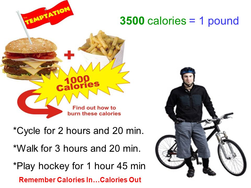 *Cycle for 2 hours and 20 min. *Walk for 3 hours and 20 min.