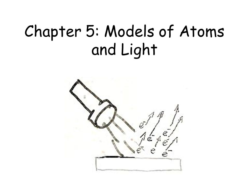 Chapter 5: Models of Atoms and Light Rutherford