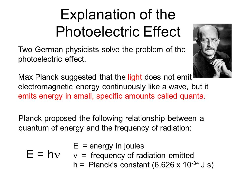 Explanation of the Photoelectric Effect Two German physicists solve the problem of the photoelectric effect.