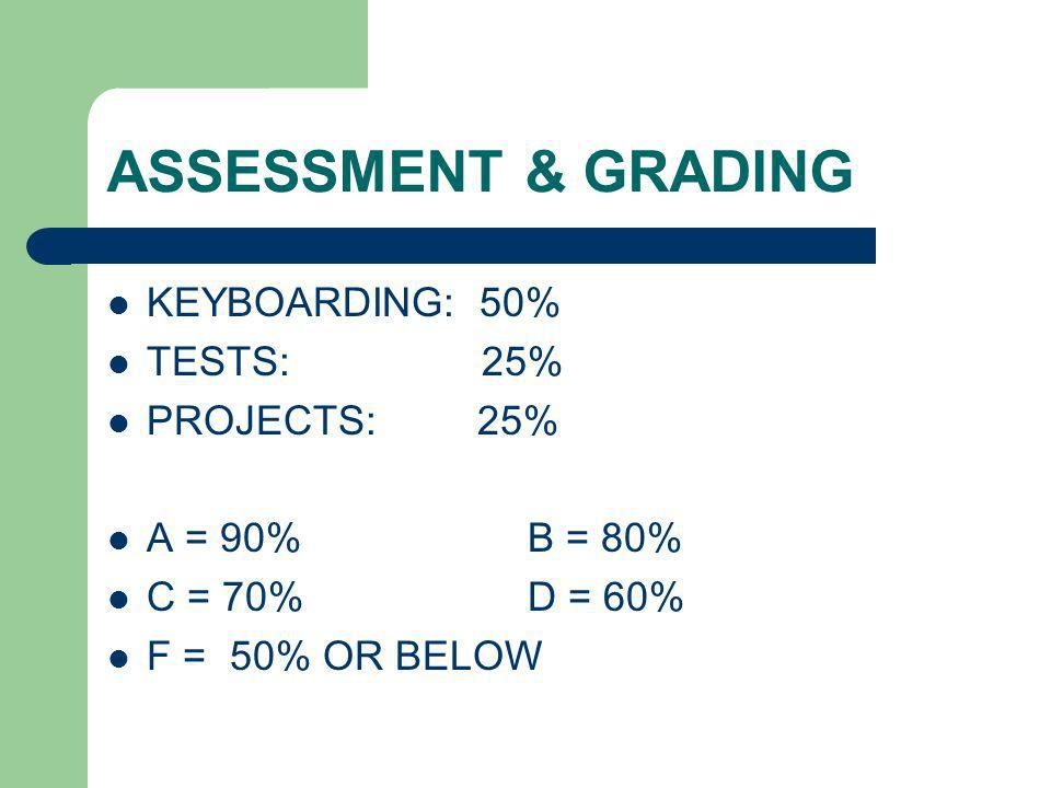 ASSESSMENT & GRADING KEYBOARDING: 50% TESTS: 25% PROJECTS: 25% A = 90%B = 80% C = 70%D = 60% F = 50% OR BELOW