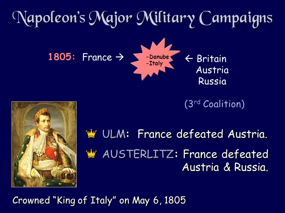Napoleons Major Military Campaigns Britain Austria Russia (3 rd Coalition) France 1805: -Danube -Italy eULM: France defeated Austria.