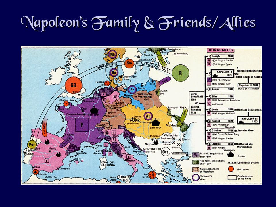 Napoleons Family & Friends/Allies