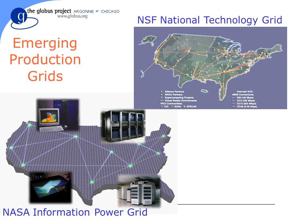 ARGONNE CHICAGO Emerging Production Grids NASA Information Power Grid NSF National Technology Grid