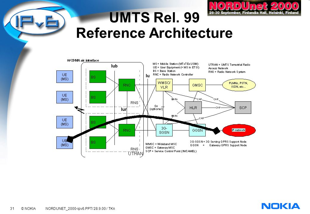 31 © NOKIA NORDUNET_2000-ipv6.PPT/ 28.9.00 / TKn UMTS Rel. 99 Reference Architecture