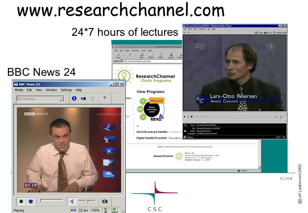 @Leif Laaksonen/2000 www.researchchannel.com 6.2.2014Kalvon nimi 24*7 hours of lectures BBC News 24